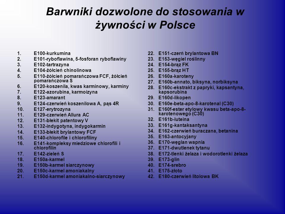Barwniki dozwolone do stosowania w żywności w Polsce