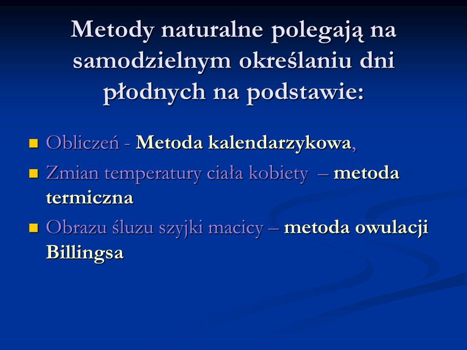 Metody naturalne polegają na samodzielnym określaniu dni płodnych na podstawie: