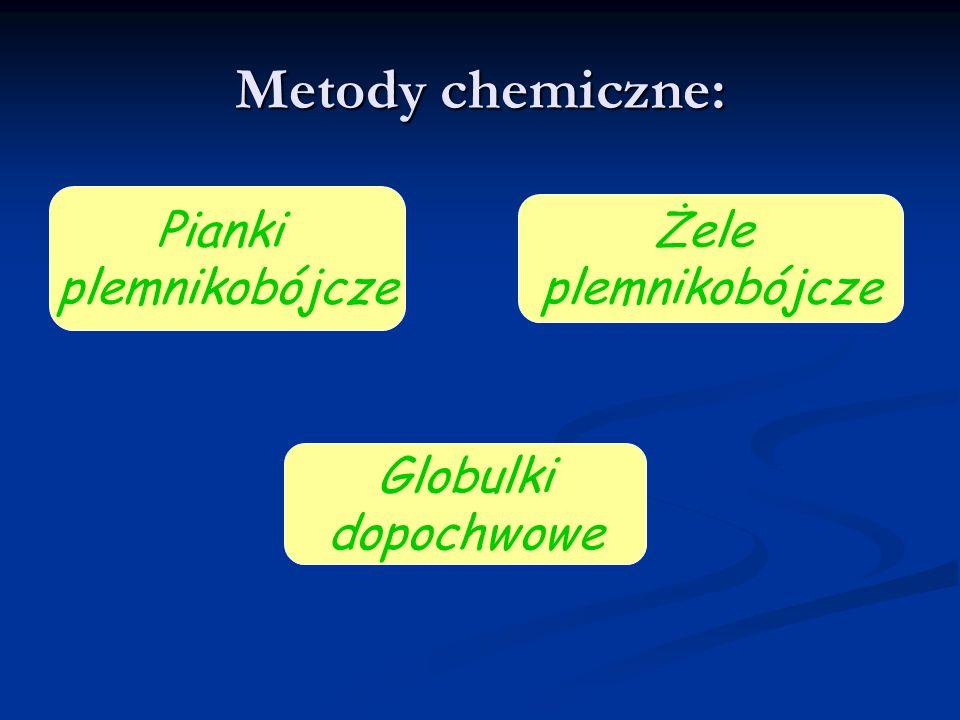 Metody chemiczne: Pianki Żele plemnikobójcze plemnikobójcze Globulki