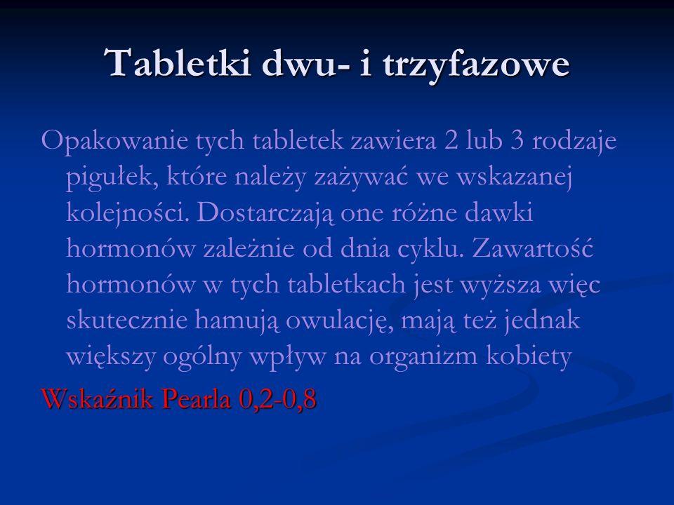 Tabletki dwu- i trzyfazowe
