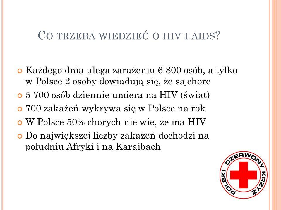 Co trzeba wiedzieć o hiv i aids