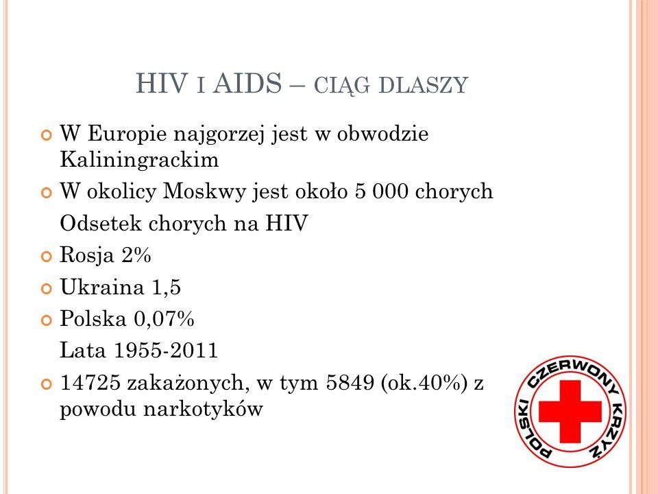 HIV i AIDS – ciąg dlaszy W Europie najgorzej jest w obwodzie Kaliningrackim. W okolicy Moskwy jest około 5 000 chorych.