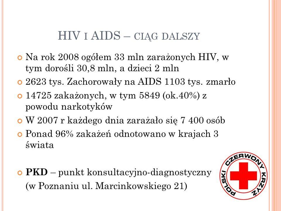 HIV i AIDS – ciąg dalszy Na rok 2008 ogółem 33 mln zarażonych HIV, w tym dorośli 30,8 mln, a dzieci 2 mln.