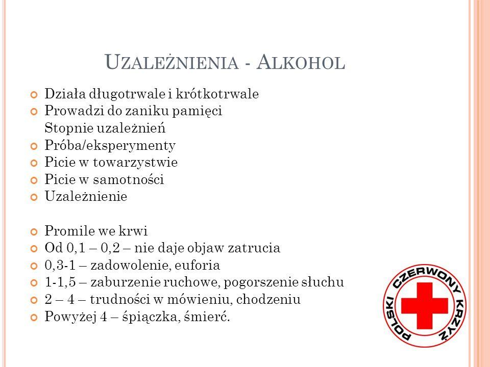 Uzależnienia - Alkohol