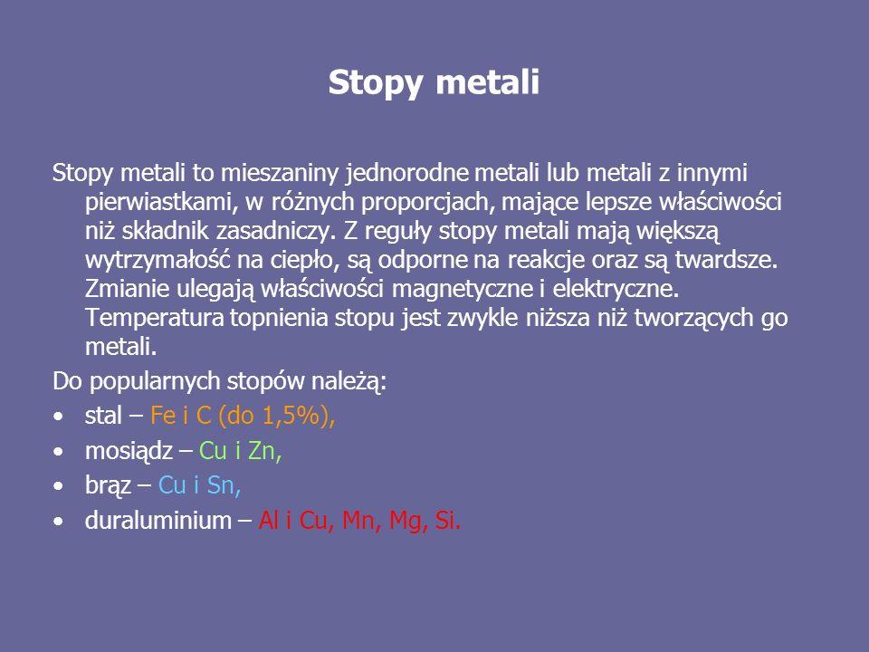 metale i stopy metali ppt video online pobierz ForMetali Online