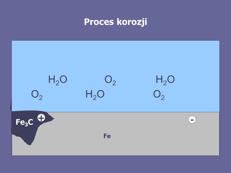 Proces korozji H2O O2 H2O. O2 H2O O2.