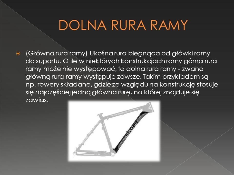 DOLNA RURA RAMY
