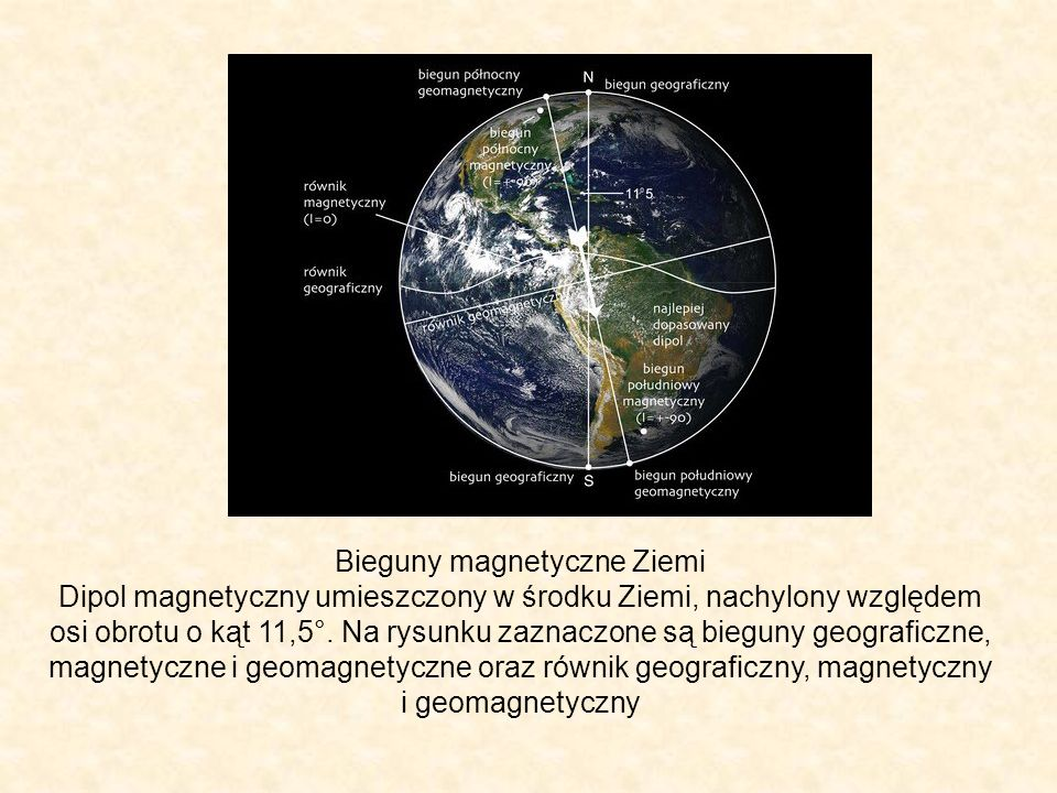 Bieguny magnetyczne Ziemi