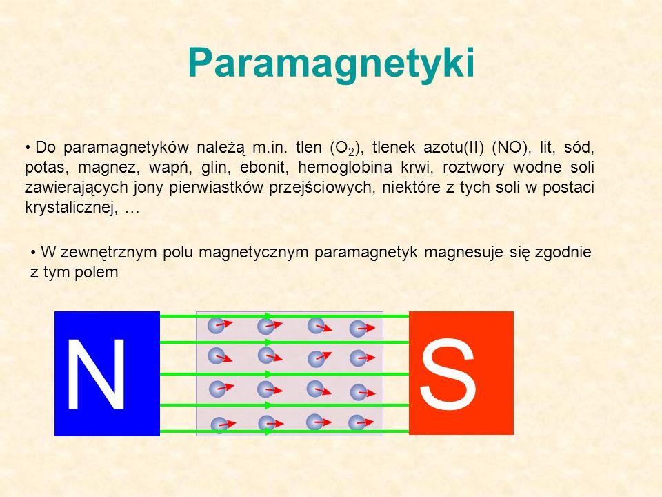 Paramagnetyki