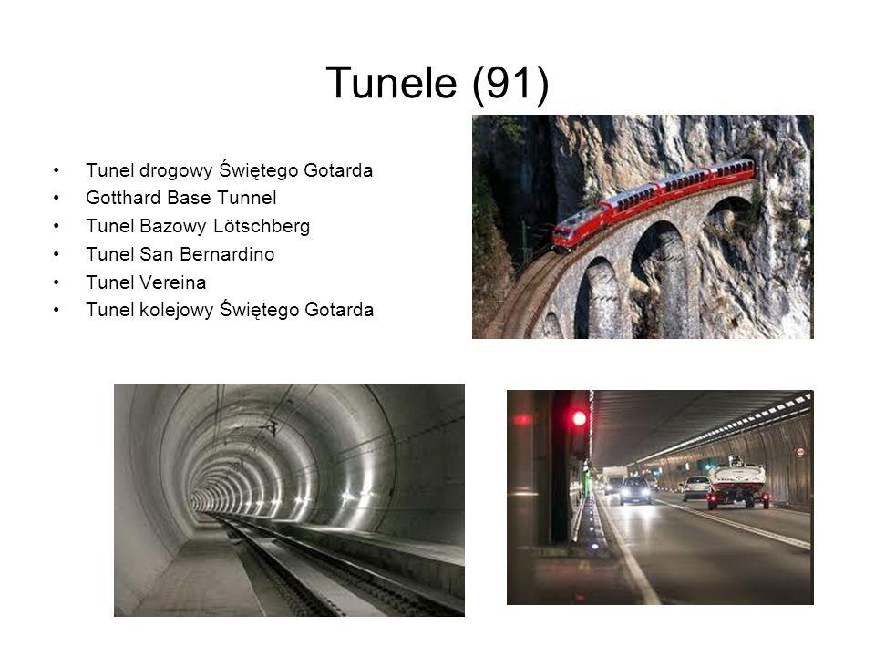 Tunele (91) Tunel drogowy Świętego Gotarda Gotthard Base Tunnel
