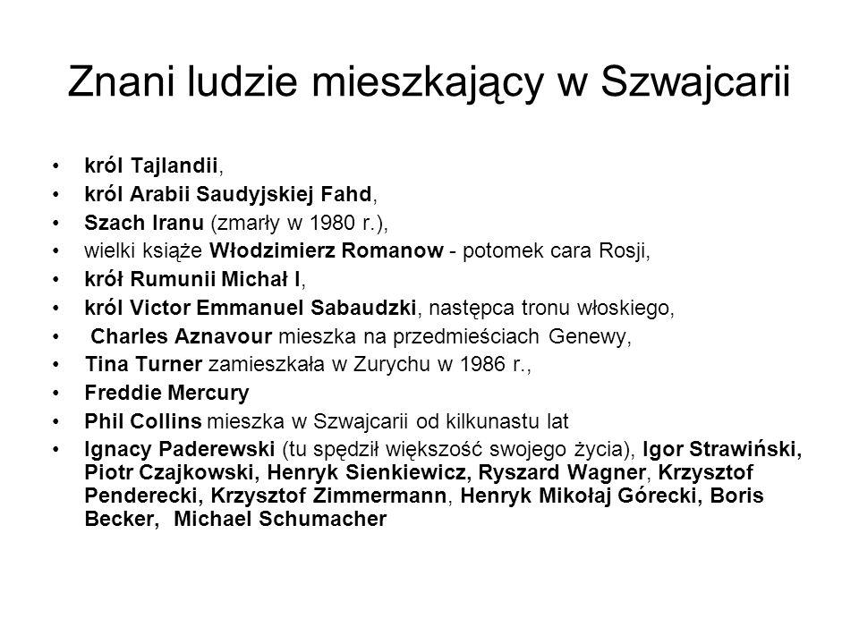 Znani ludzie mieszkający w Szwajcarii
