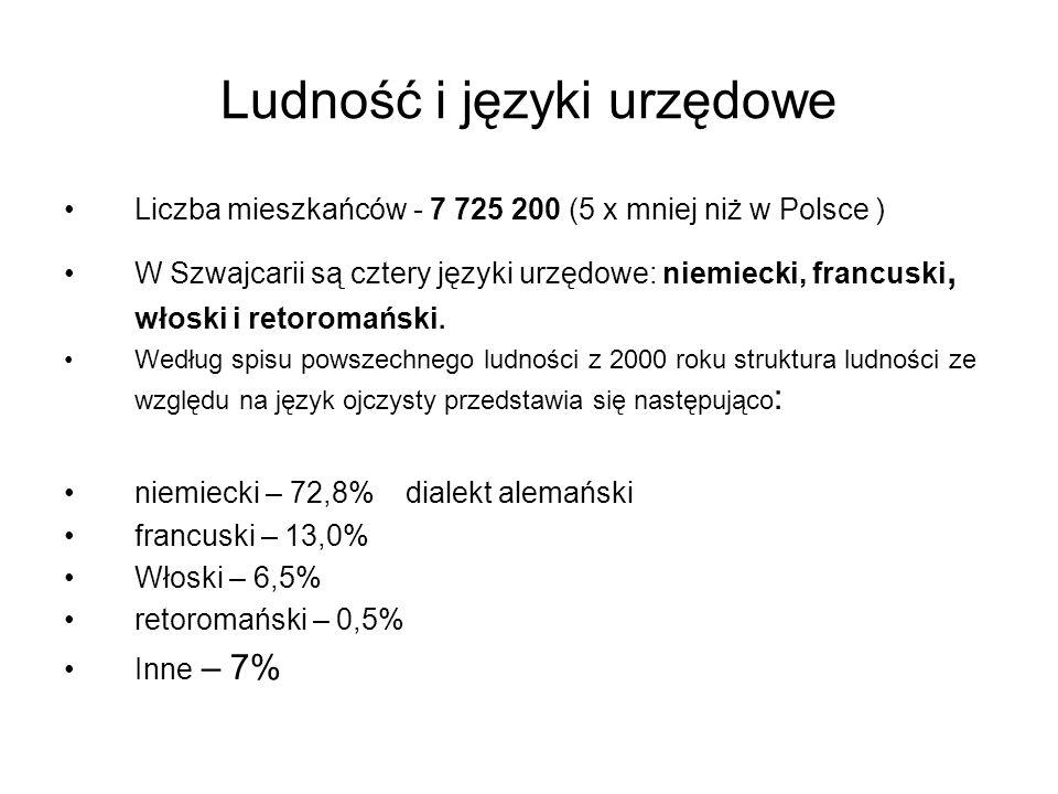 Ludność i języki urzędowe