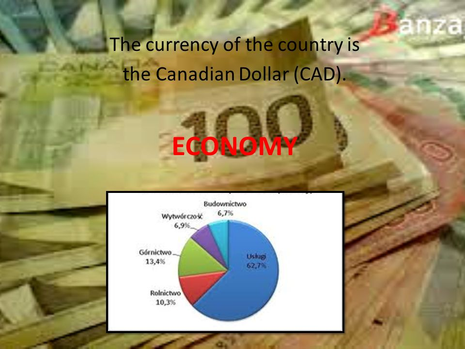 The currency of the country is the Canadian Dollar (CAD).