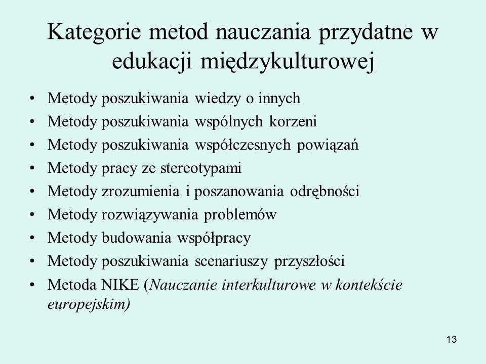 Kategorie metod nauczania przydatne w edukacji międzykulturowej