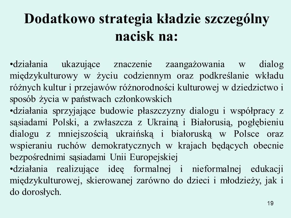 Dodatkowo strategia kładzie szczególny nacisk na: