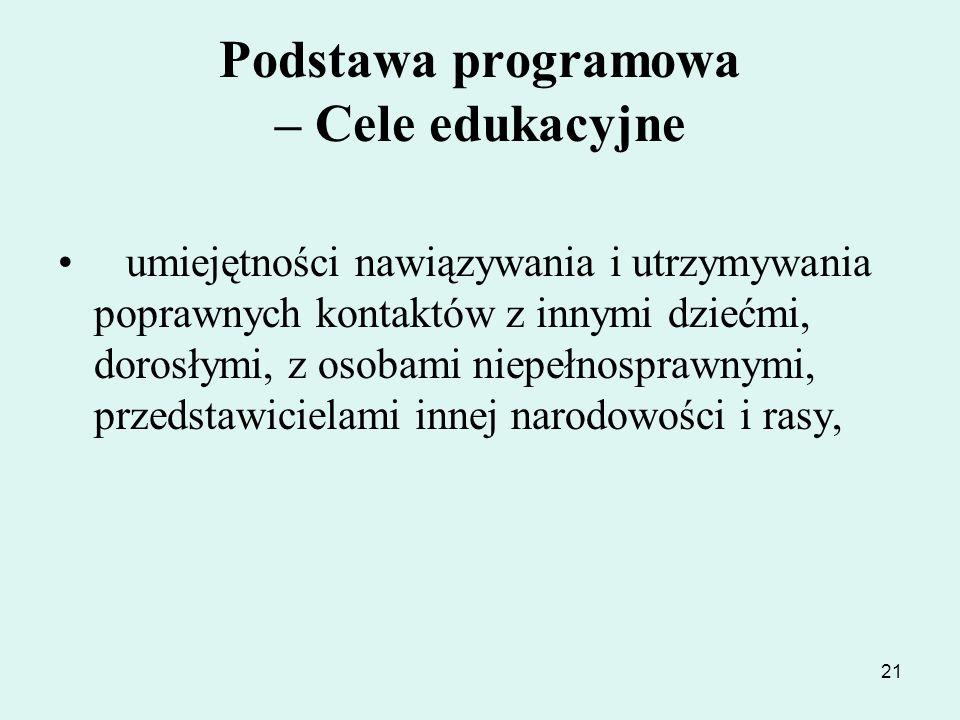 Podstawa programowa – Cele edukacyjne