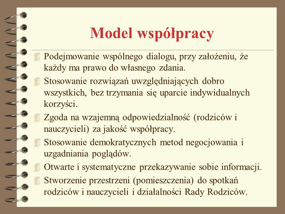 Model współpracy Podejmowanie wspólnego dialogu, przy założeniu, że każdy ma prawo do własnego zdania.