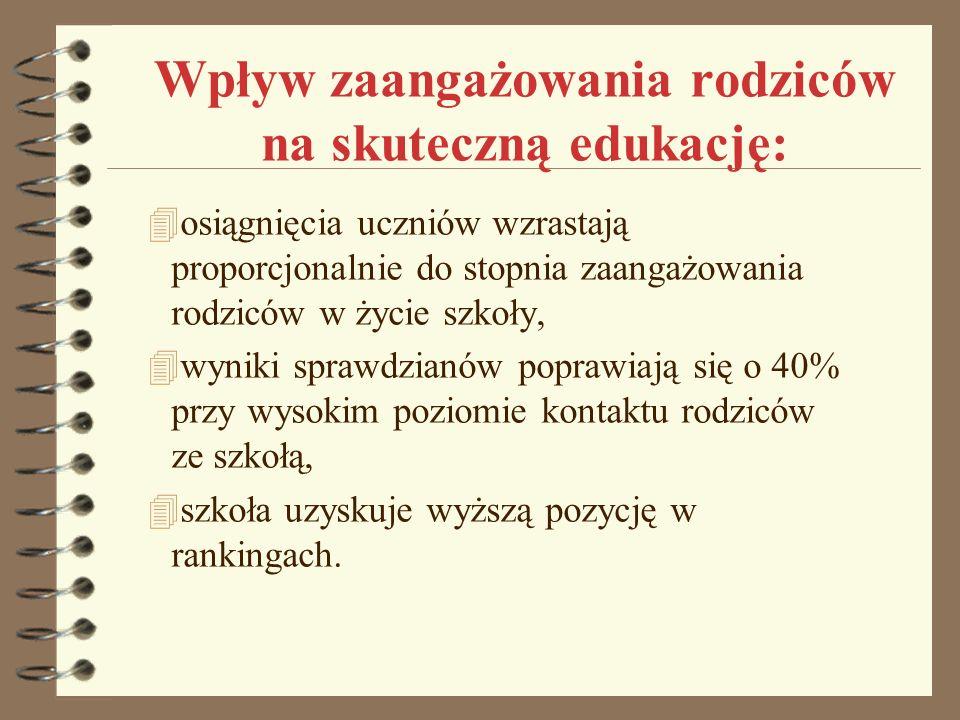 Wpływ zaangażowania rodziców na skuteczną edukację: