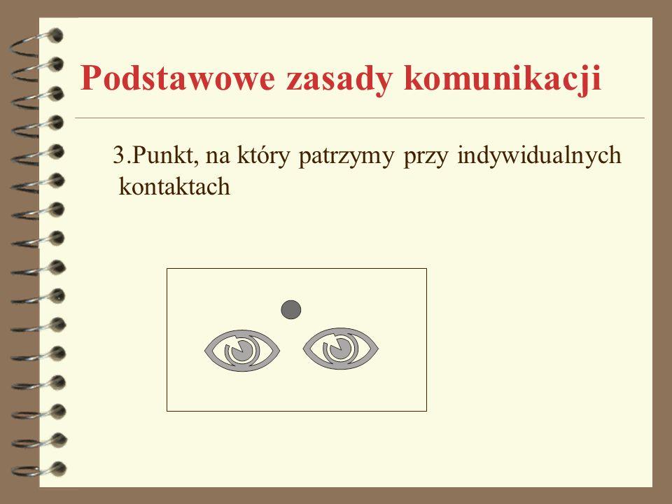 Podstawowe zasady komunikacji