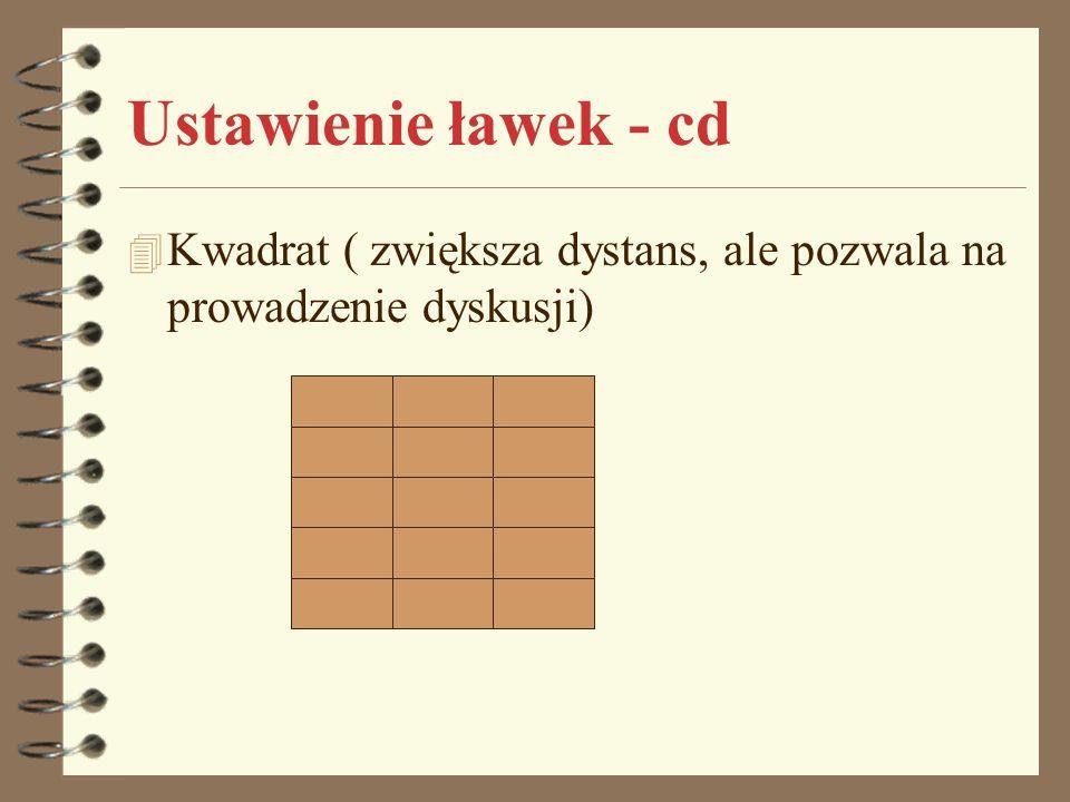 Ustawienie ławek - cd Kwadrat ( zwiększa dystans, ale pozwala na prowadzenie dyskusji)