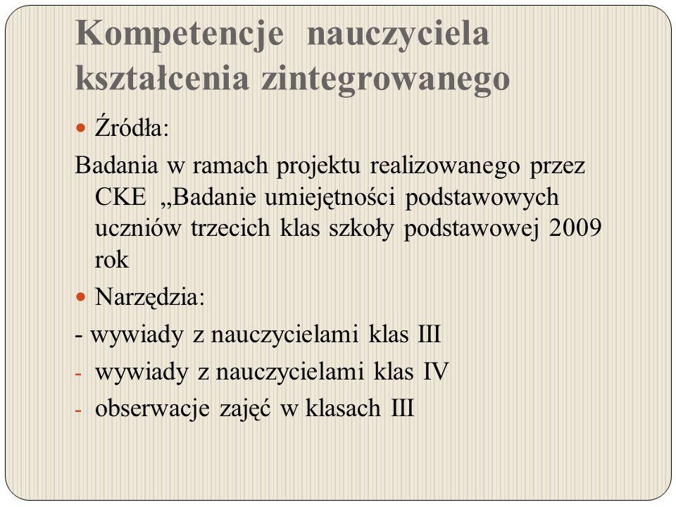Kompetencje nauczyciela kształcenia zintegrowanego