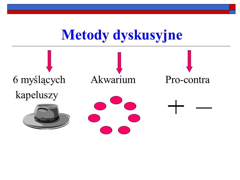 Metody dyskusyjne 6 myślących Akwarium Pro-contra kapeluszy