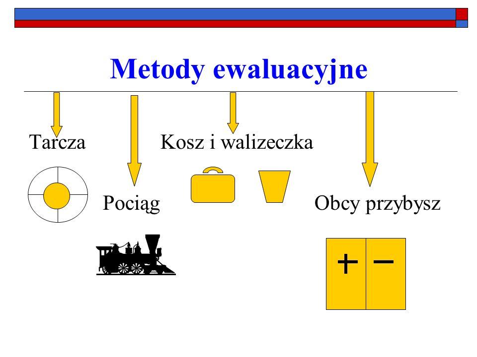 Metody ewaluacyjne Tarcza Kosz i walizeczka.