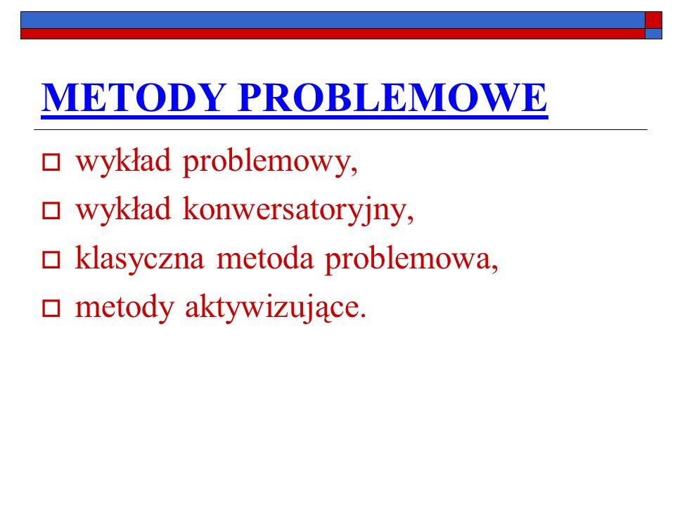 METODY PROBLEMOWE wykład problemowy, wykład konwersatoryjny,
