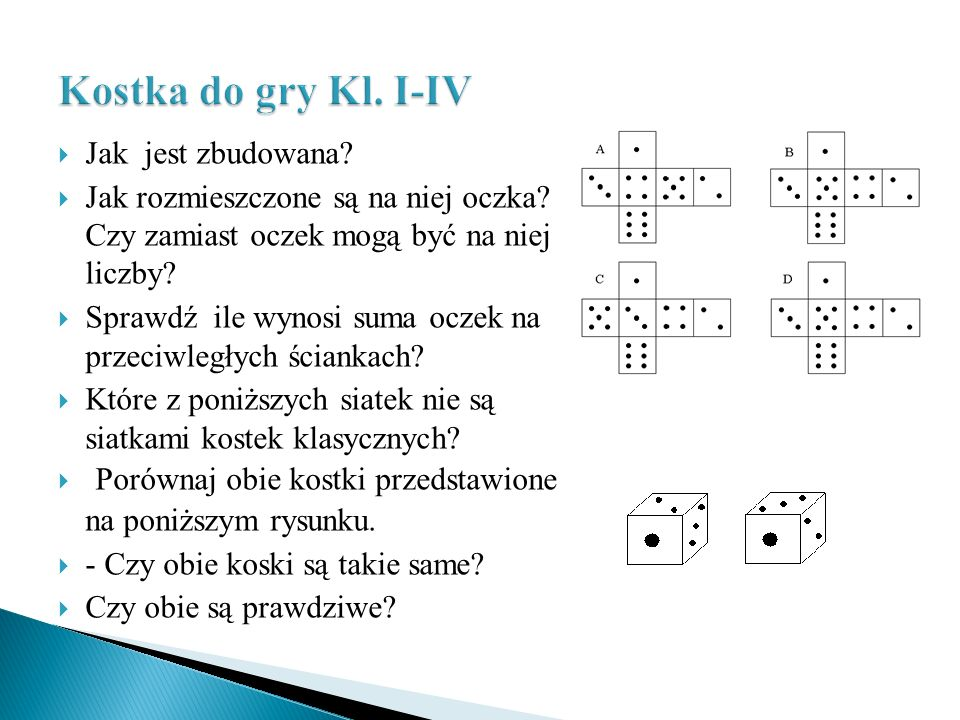 Kostka do gry Kl. I-IV Jak jest zbudowana