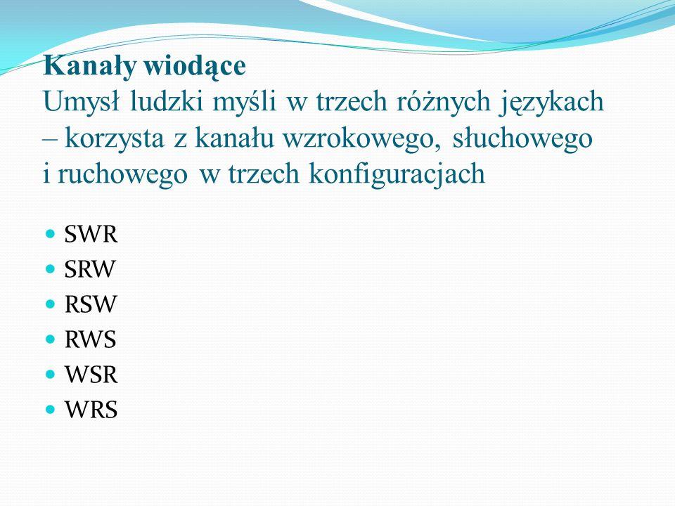 Kanały wiodące Umysł ludzki myśli w trzech różnych językach – korzysta z kanału wzrokowego, słuchowego i ruchowego w trzech konfiguracjach