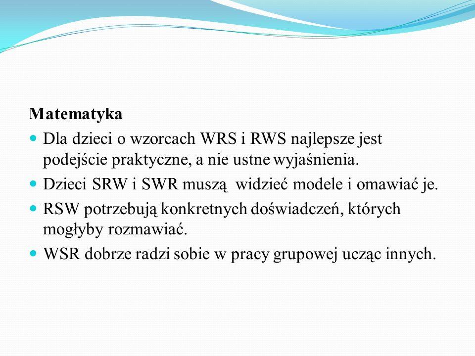 MatematykaDla dzieci o wzorcach WRS i RWS najlepsze jest podejście praktyczne, a nie ustne wyjaśnienia.