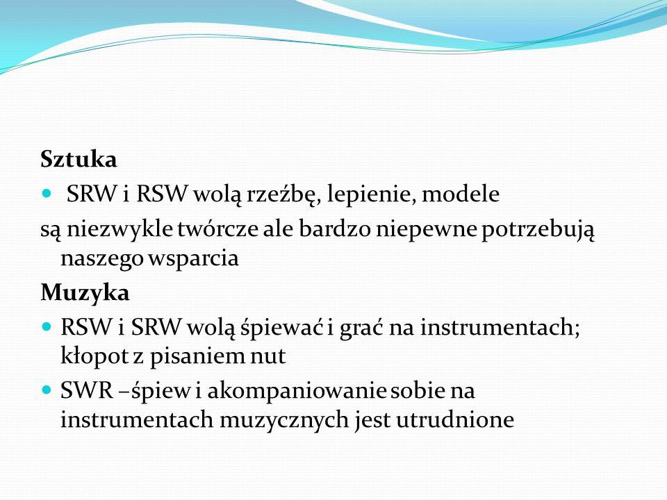 Sztuka SRW i RSW wolą rzeźbę, lepienie, modele. są niezwykle twórcze ale bardzo niepewne potrzebują naszego wsparcia.