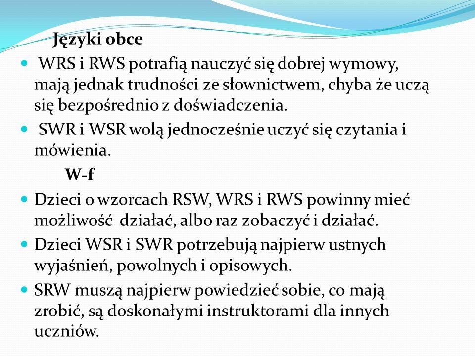 Języki obceWRS i RWS potrafią nauczyć się dobrej wymowy, mają jednak trudności ze słownictwem, chyba że uczą się bezpośrednio z doświadczenia.