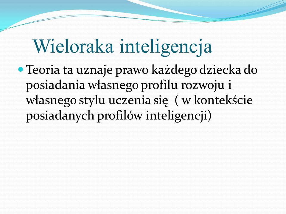 Wieloraka inteligencja