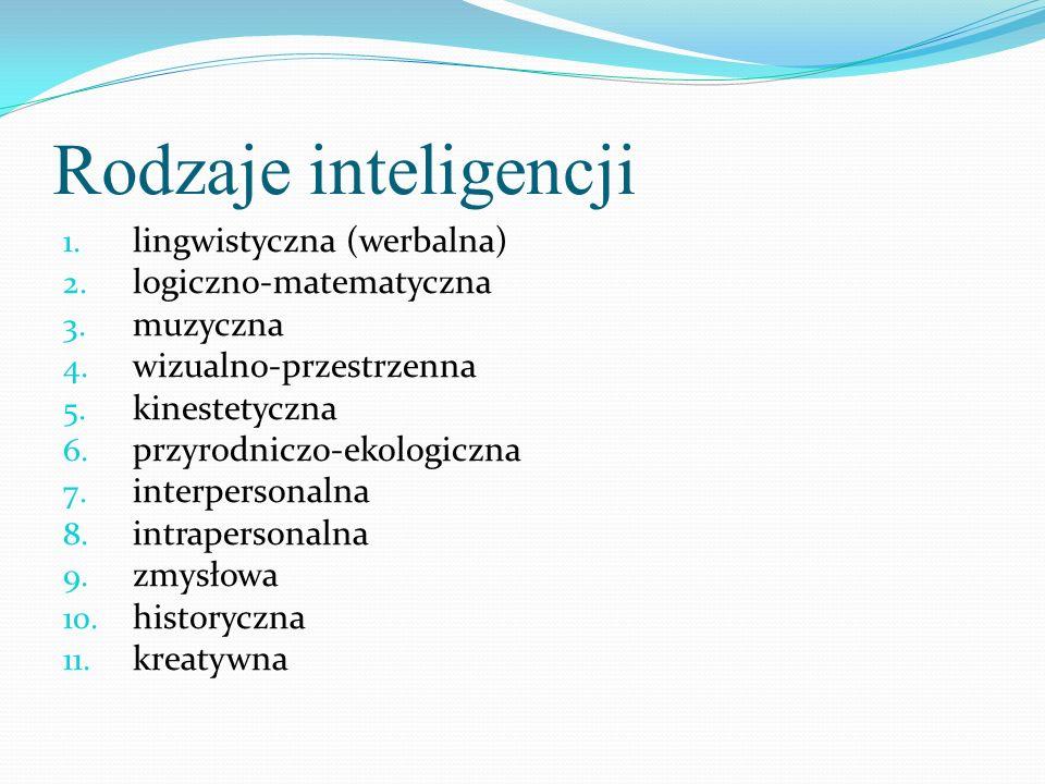 Rodzaje inteligencji lingwistyczna (werbalna) logiczno-matematyczna