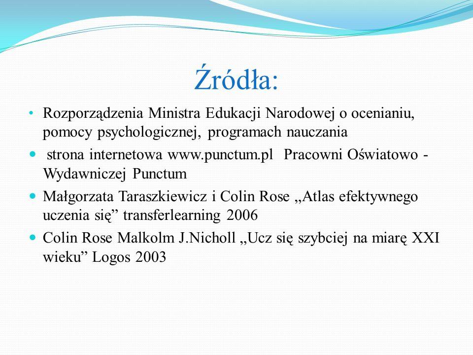 Źródła:Rozporządzenia Ministra Edukacji Narodowej o ocenianiu, pomocy psychologicznej, programach nauczania.