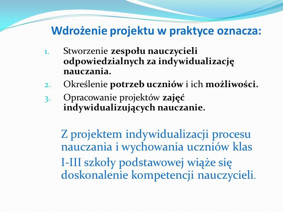 Wdrożenie projektu w praktyce oznacza: