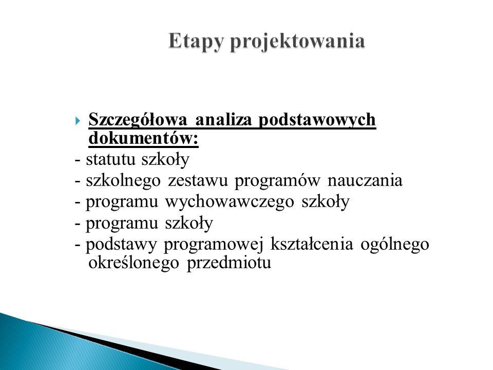 Etapy projektowania Szczegółowa analiza podstawowych dokumentów: