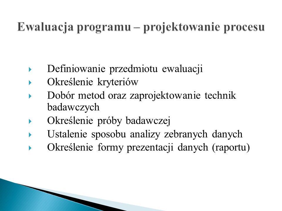 Ewaluacja programu – projektowanie procesu