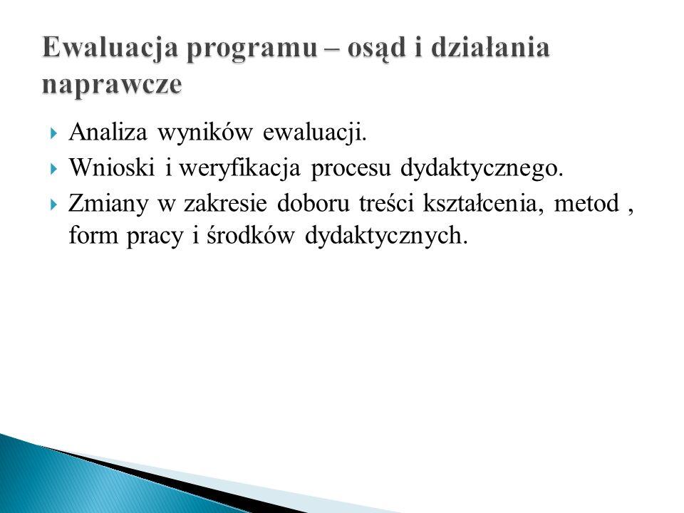 Ewaluacja programu – osąd i działania naprawcze