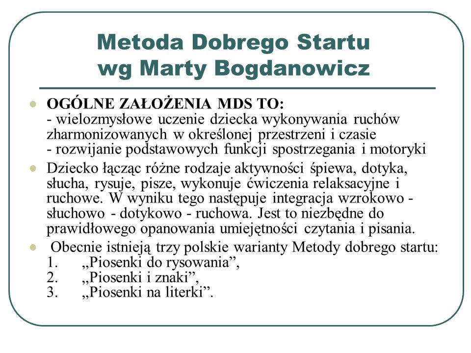 Metoda Dobrego Startu wg Marty Bogdanowicz