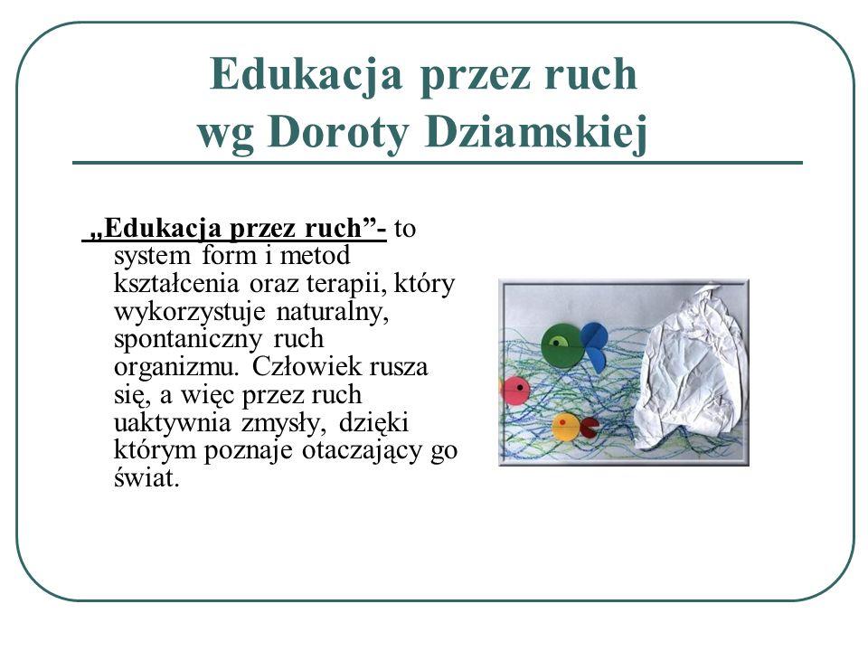 Edukacja przez ruch wg Doroty Dziamskiej