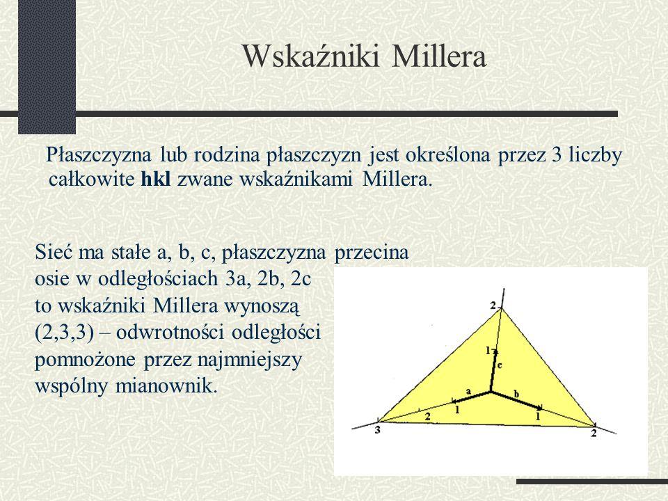 Wskaźniki Millera Płaszczyzna lub rodzina płaszczyzn jest określona przez 3 liczby całkowite hkl zwane wskaźnikami Millera.