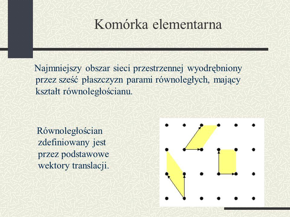 Komórka elementarna Najmniejszy obszar sieci przestrzennej wyodrębniony przez sześć płaszczyzn parami równoległych, mający kształt równoległościanu.