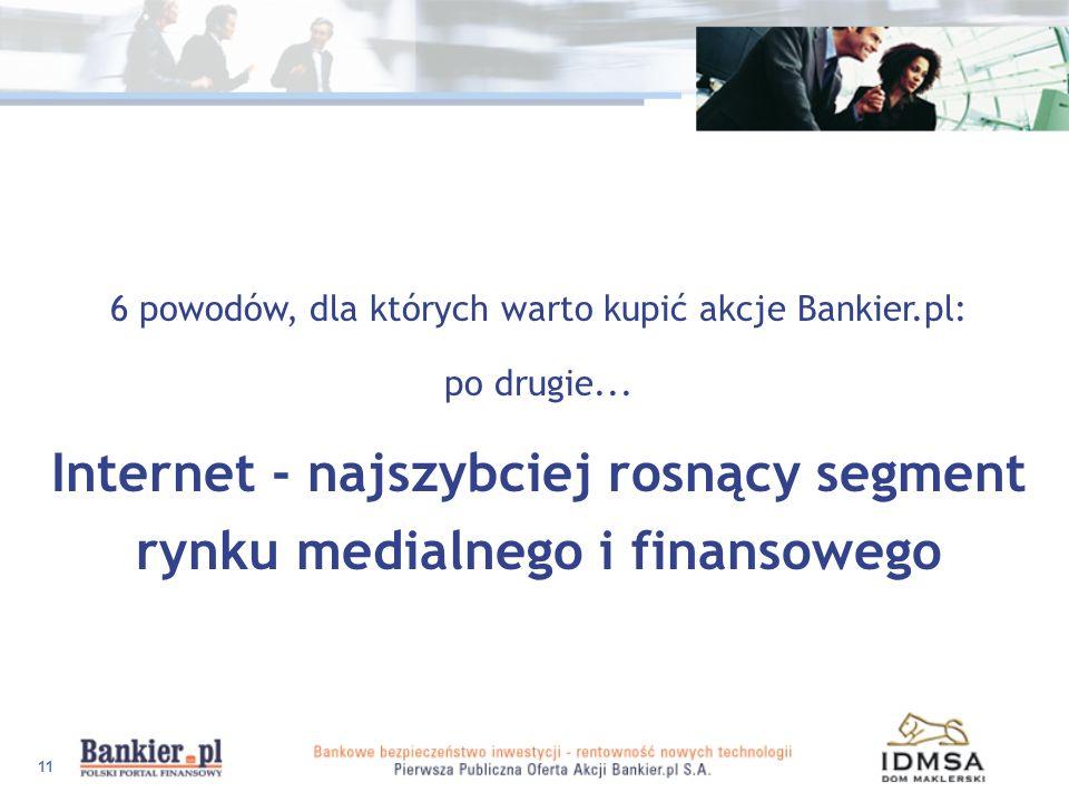 Internet - najszybciej rosnący segment rynku medialnego i finansowego