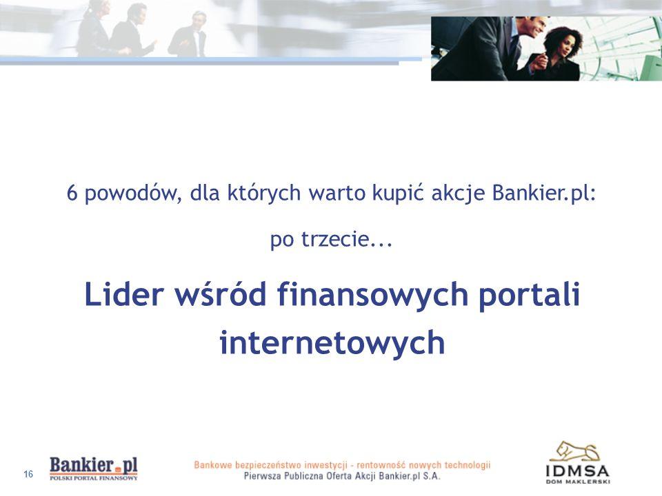 Lider wśród finansowych portali internetowych