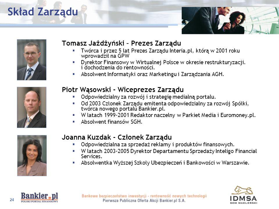 Skład Zarządu Tomasz Jażdżyński – Prezes Zarządu