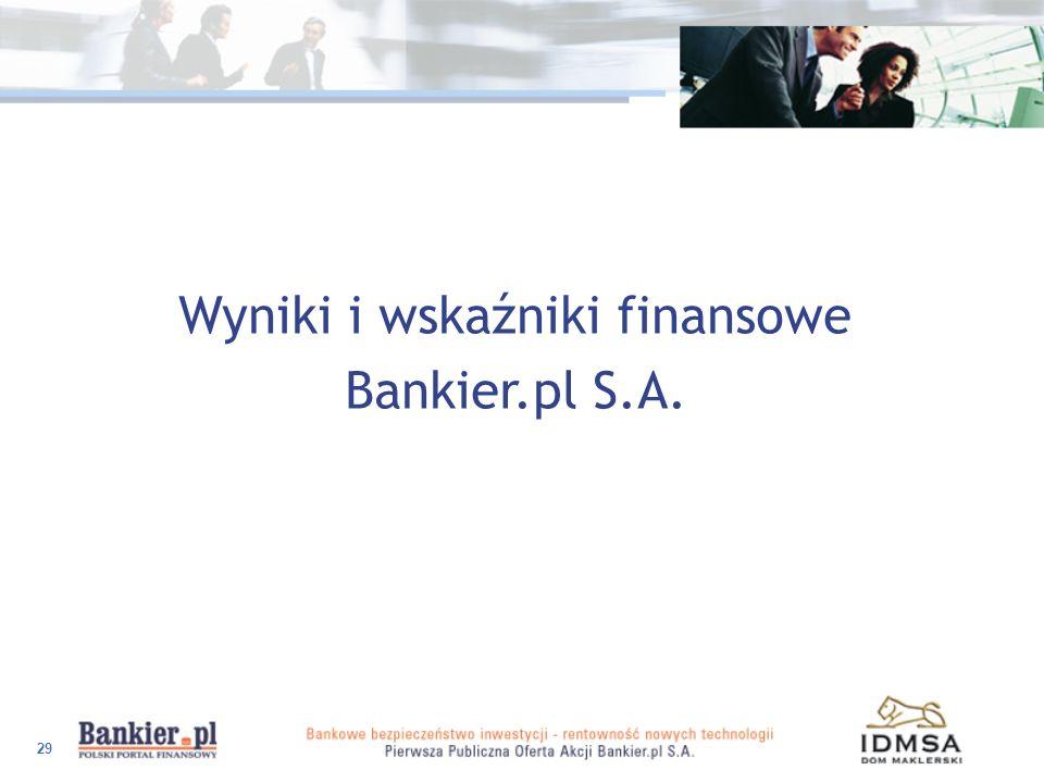 Wyniki i wskaźniki finansowe Bankier.pl S.A.