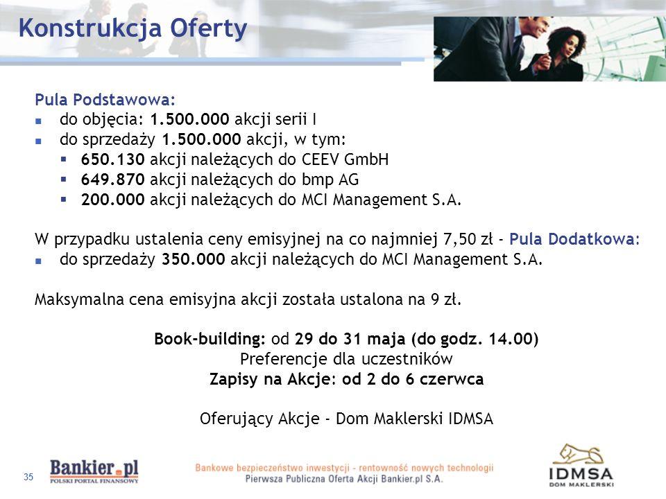 Konstrukcja Oferty Pula Podstawowa: