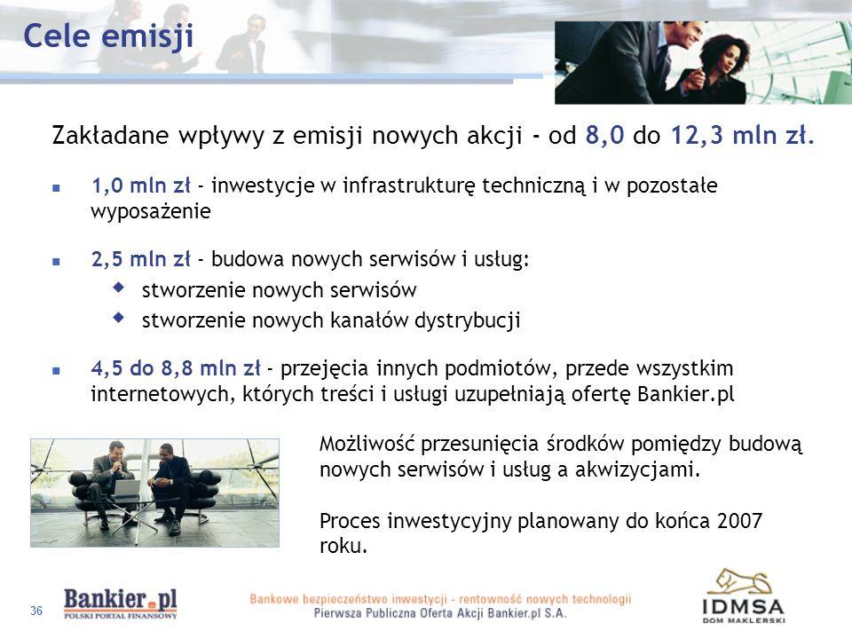 Cele emisji Zakładane wpływy z emisji nowych akcji - od 8,0 do 12,3 mln zł.